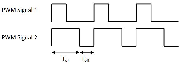 pwm  pulse width modul