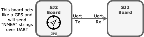 sj2-gps(1).png