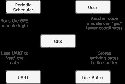 software_design.png