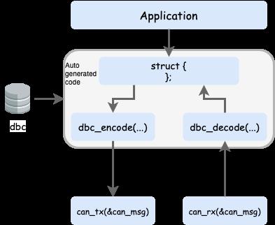 68wdbc_code_gen.png