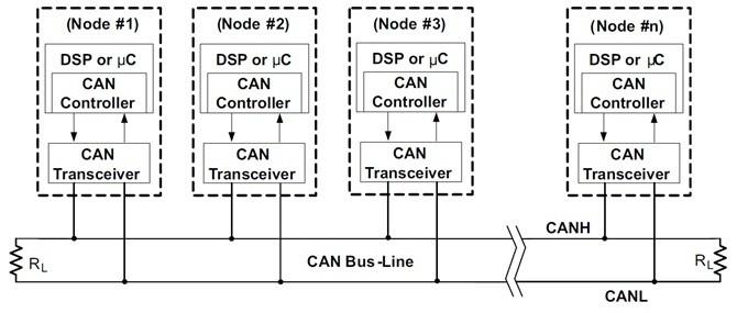 CAN_Network.jpg